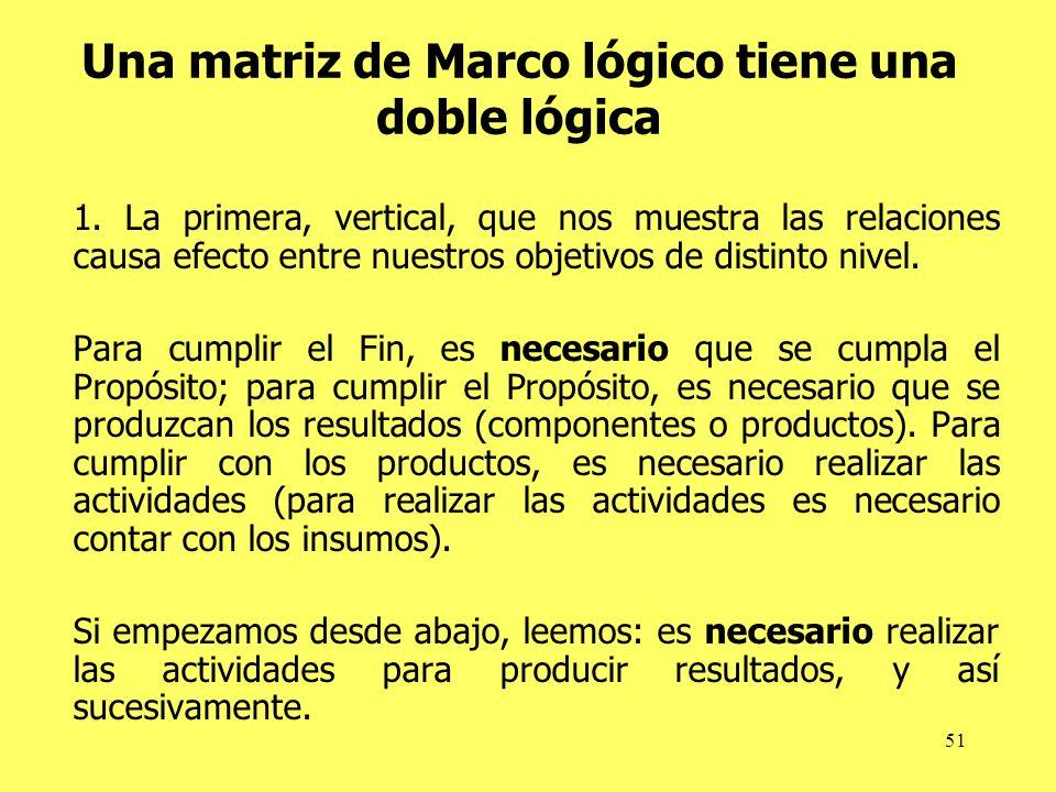 51 Una matriz de Marco lógico tiene una doble lógica 1. La primera, vertical, que nos muestra las relaciones causa efecto entre nuestros objetivos de