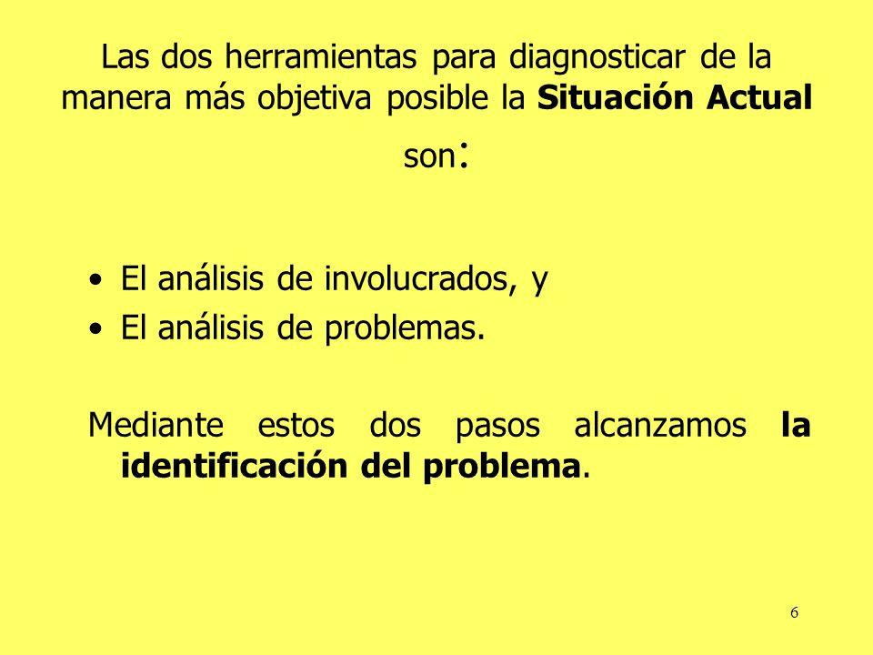6 Las dos herramientas para diagnosticar de la manera más objetiva posible la Situación Actual son : El análisis de involucrados, y El análisis de pro