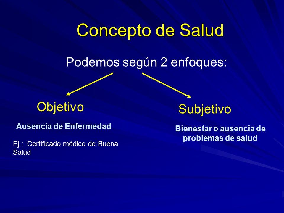 Concepto de Salud Objetivo Subjetivo Podemos según 2 enfoques: Ausencia de Enfermedad Bienestar o ausencia de problemas de salud Ej.: Certificado médi