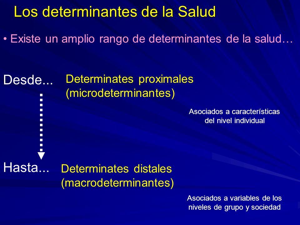 Los determinantes de la Salud Existe un amplio rango de determinantes de la salud… Desde... Hasta... Determinates proximales (microdeterminantes) Dete