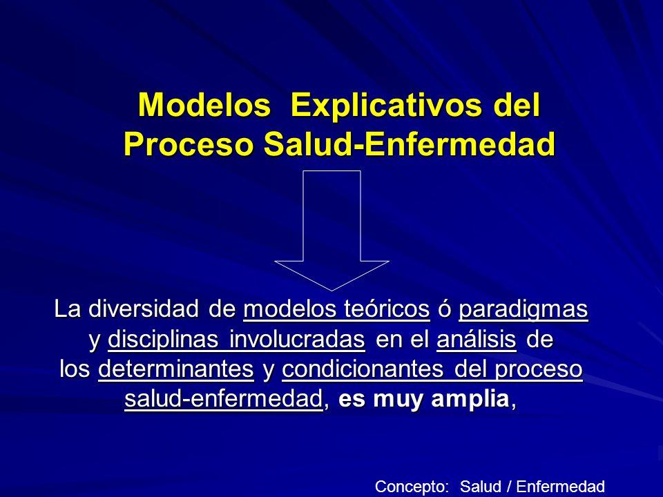 La diversidad de modelos teóricos ó paradigmas y disciplinas involucradas en el análisis de los determinantes y condicionantes del proceso salud-enfer