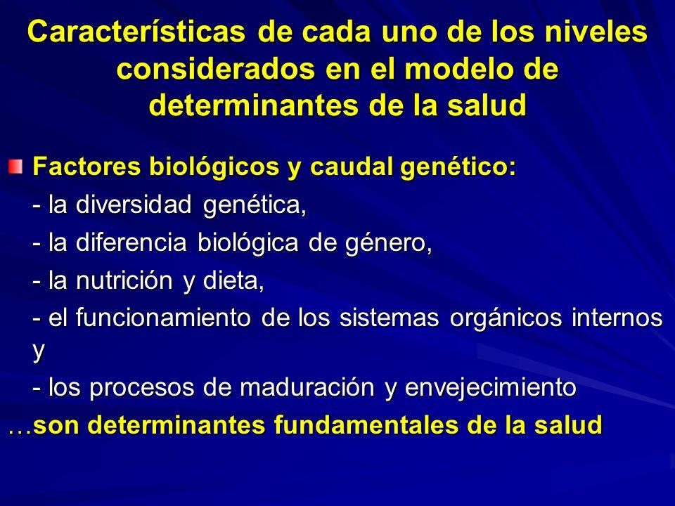 Características de cada uno de los niveles considerados en el modelo de determinantes de la salud Factores biológicos y caudal genético: - la diversid