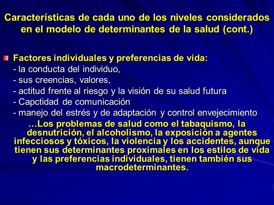 Características de cada uno de los niveles considerados en el modelo de determinantes de la salud (cont.) Factores individuales y preferencias de vida