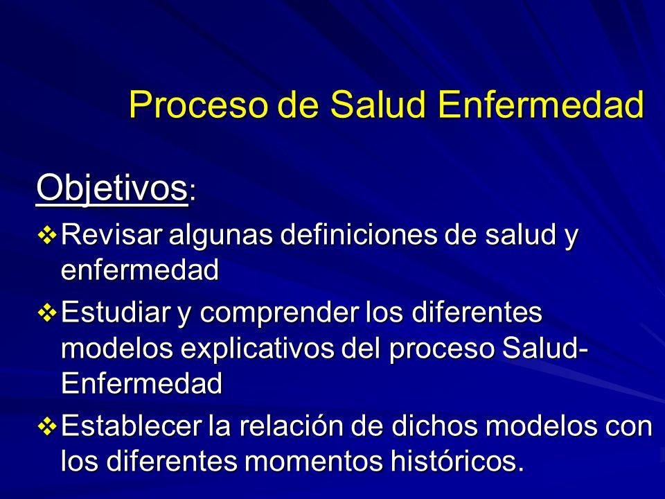 Proceso de Salud Enfermedad Objetivos : Revisar algunas definiciones de salud y enfermedad Revisar algunas definiciones de salud y enfermedad Estudiar