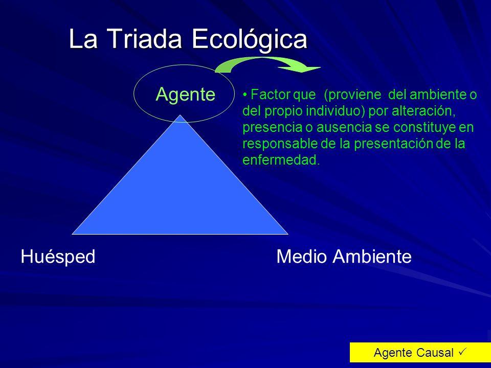 Agente HuéspedMedio Ambiente La Triada Ecológica Factor que (proviene del ambiente o del propio individuo) por alteración, presencia o ausencia se con