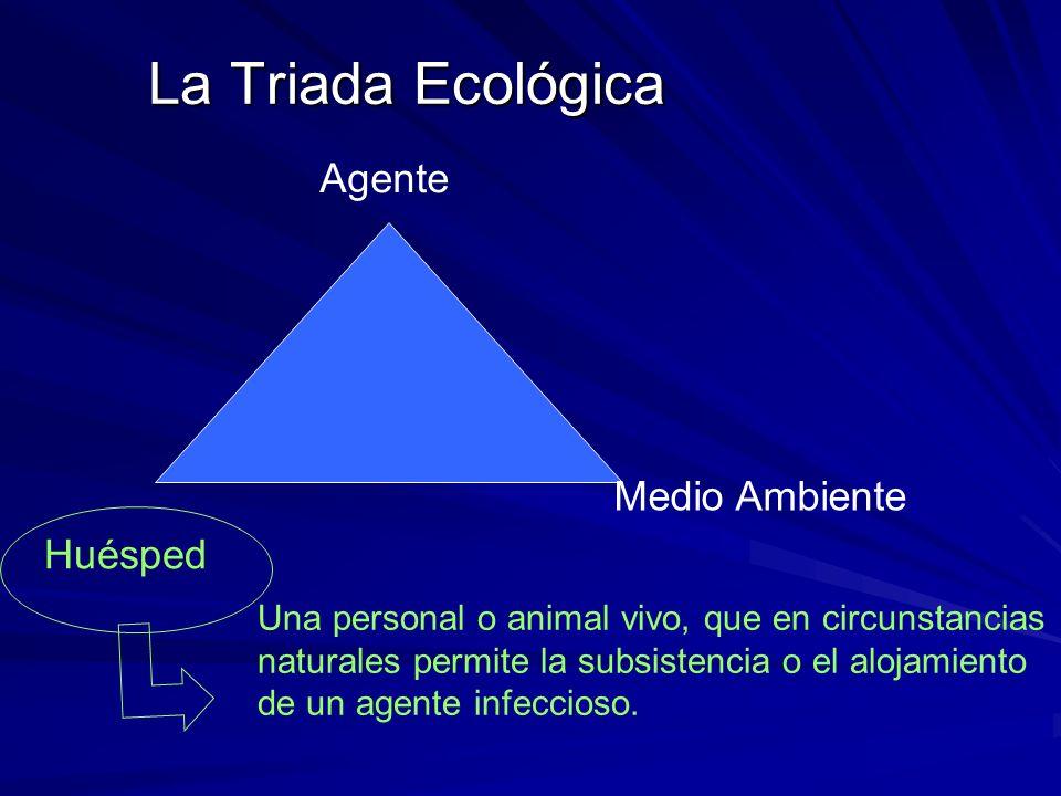 Agente Huésped Medio Ambiente La Triada Ecológica Una personal o animal vivo, que en circunstancias naturales permite la subsistencia o el alojamiento