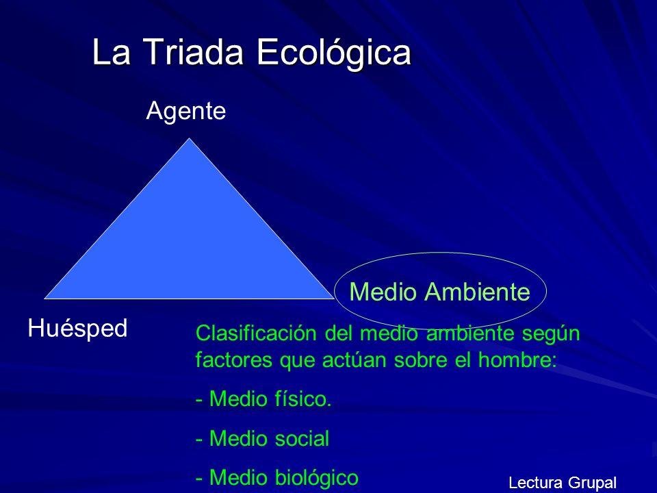 Agente Huésped Medio Ambiente La Triada Ecológica Clasificación del medio ambiente según factores que actúan sobre el hombre: - Medio físico. - Medio