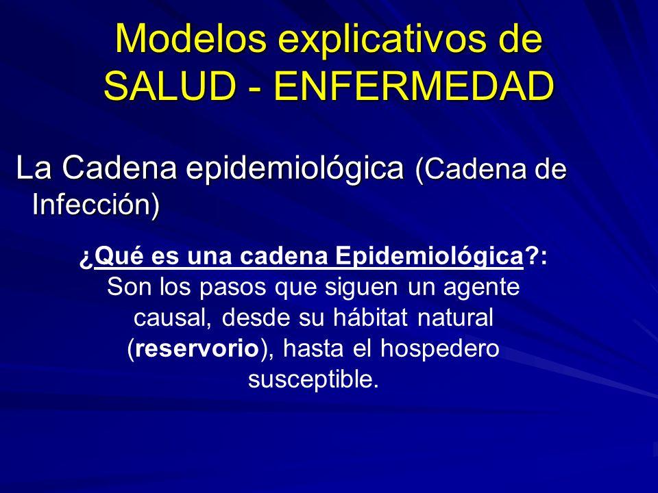 Modelos explicativos de SALUD - ENFERMEDAD La Cadena epidemiológica (Cadena de Infección) La Cadena epidemiológica (Cadena de Infección) ¿Qué es una c