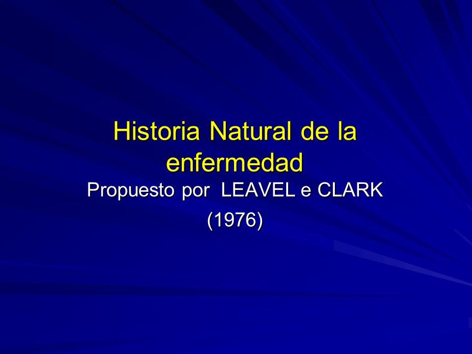 Historia Natural de la enfermedad Propuesto por LEAVEL e CLARK (1976)