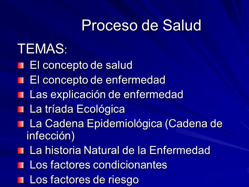 Proceso de Salud TEMAS : El concepto de salud El concepto de salud El concepto de enfermedad El concepto de enfermedad Las explicación de enfermedad L