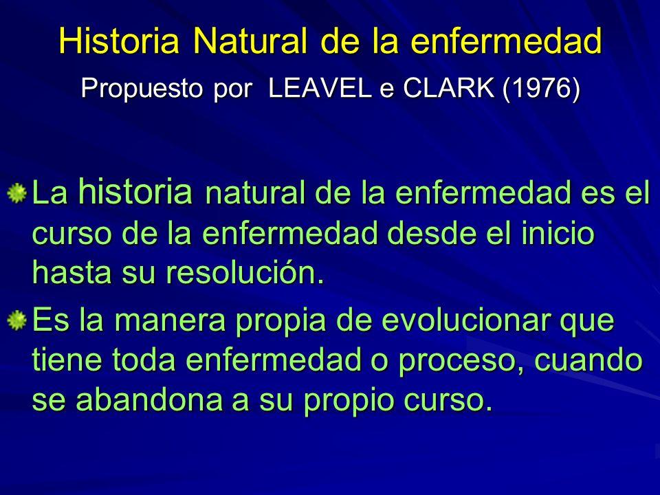 La historia natural de la enfermedad es el curso de la enfermedad desde el inicio hasta su resolución. Es la manera propia de evolucionar que tiene to