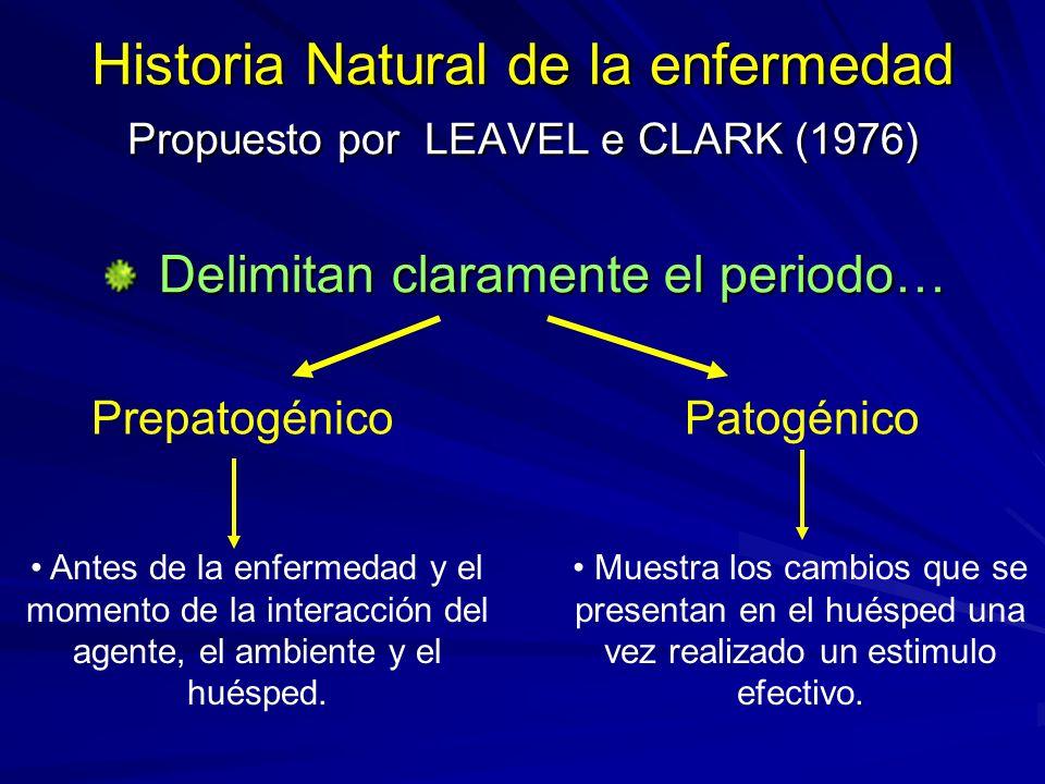 Historia Natural de la enfermedad Propuesto por LEAVEL e CLARK (1976) Delimitan claramente el periodo… Delimitan claramente el periodo… PrepatogénicoP