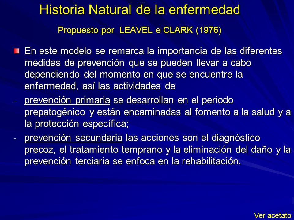 Historia Natural de la enfermedad Propuesto por LEAVEL e CLARK (1976) En este modelo se remarca la importancia de las diferentes medidas de prevención