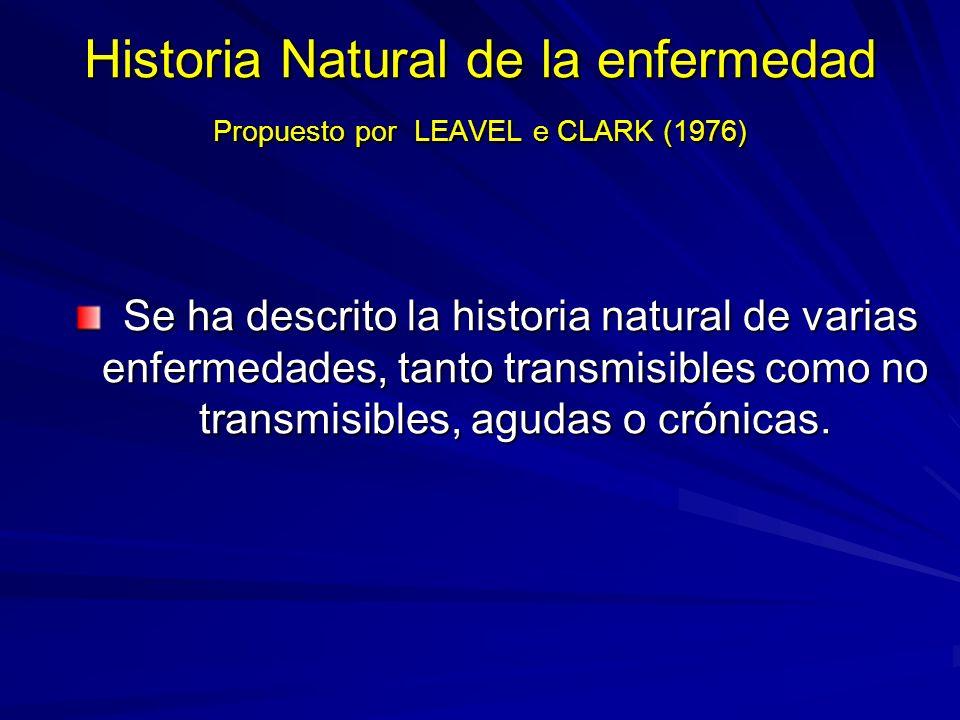 Se ha descrito la historia natural de varias enfermedades, tanto transmisibles como no transmisibles, agudas o crónicas. Se ha descrito la historia na