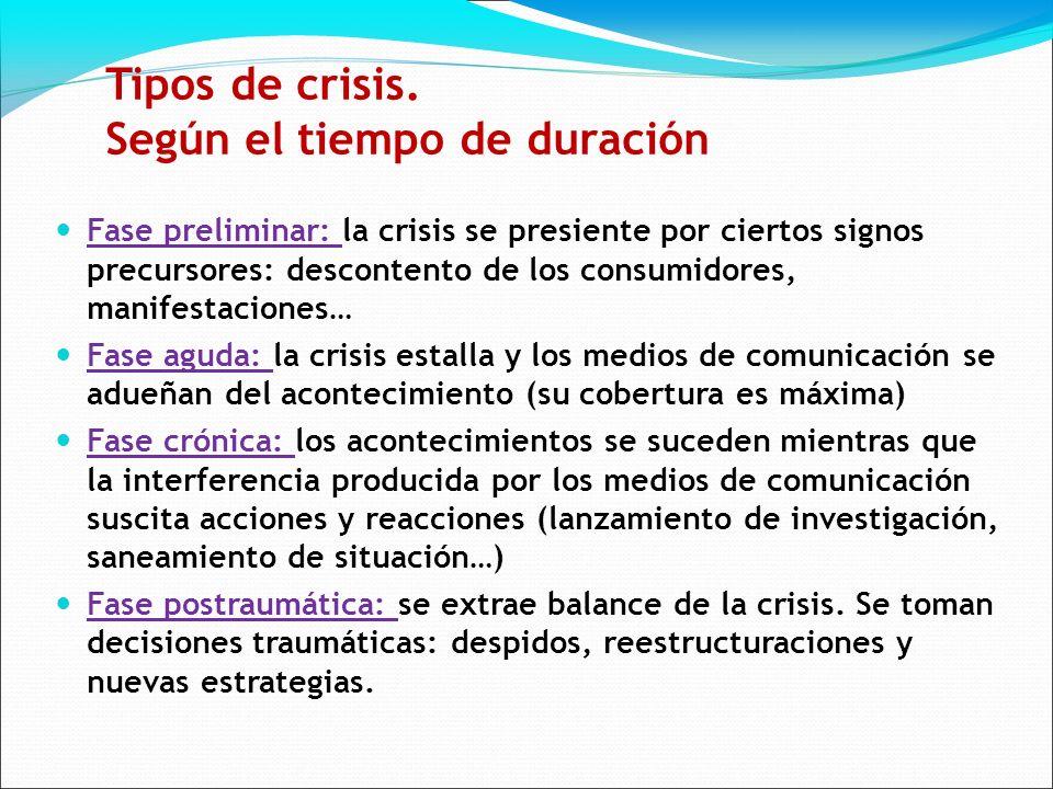 Tipos de crisis.