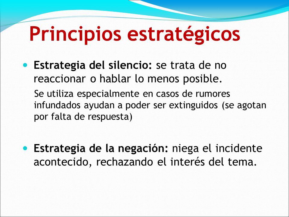 Principios estratégicos Estrategia del silencio: se trata de no reaccionar o hablar lo menos posible.
