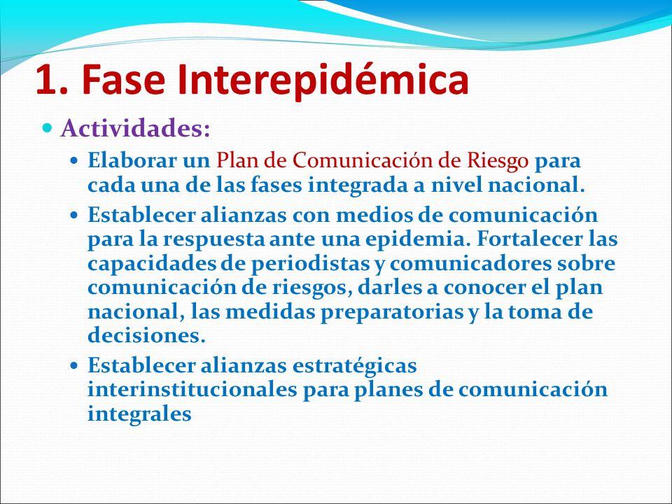 1. Fase Interepidémica Actividades: Elaborar un Plan de Comunicación de Riesgo para cada una de las fases integrada a nivel nacional. Establecer alian