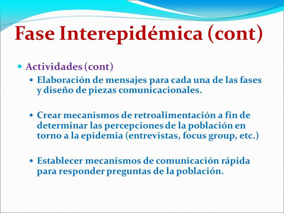 Fase Interepidémica (cont) Actividades (cont) Elaboración de mensajes para cada una de las fases y diseño de piezas comunicacionales.