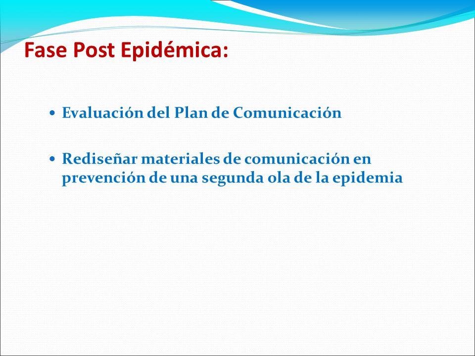 Fase Post Epidémica: Evaluación del Plan de Comunicación Rediseñar materiales de comunicación en prevención de una segunda ola de la epidemia