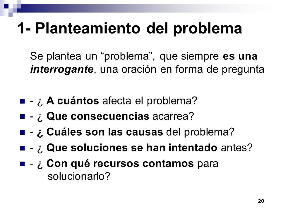 20 1- Planteamiento del problema Se plantea un problema, que siempre es una interrogante, una oración en forma de pregunta - ¿ A cuántos afecta el pro