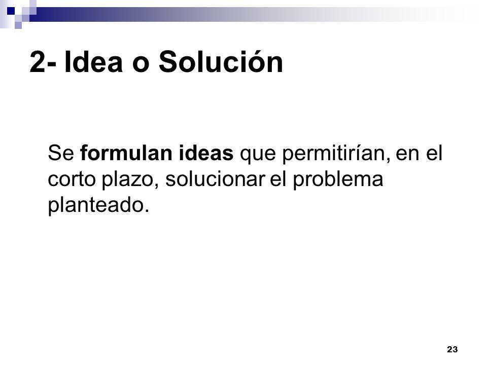 23 2- Idea o Solución Se formulan ideas que permitirían, en el corto plazo, solucionar el problema planteado.