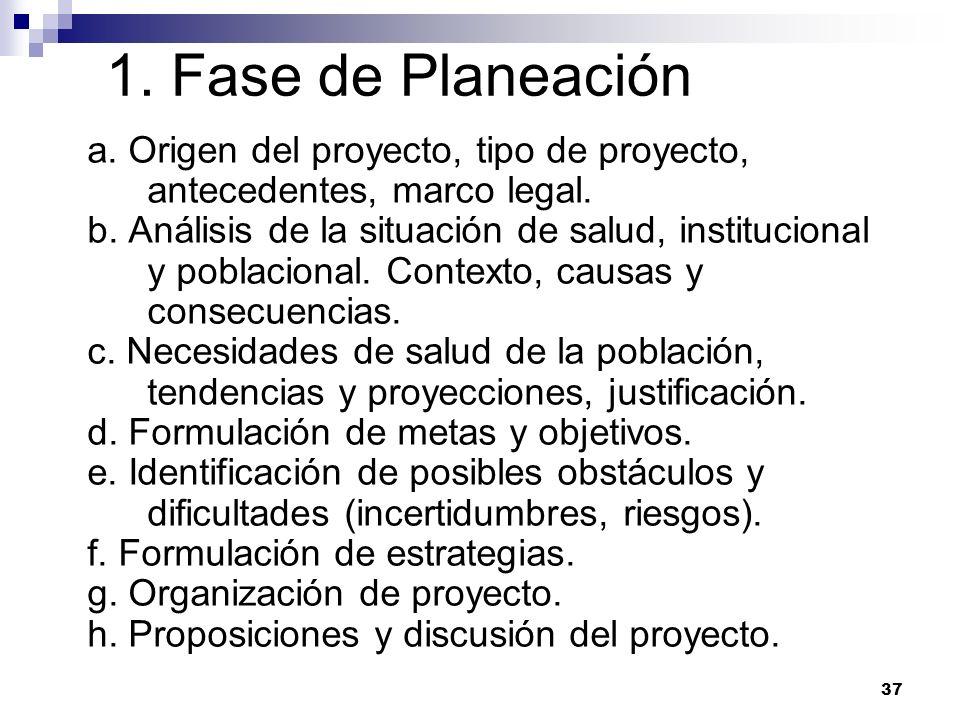 37 1. Fase de Planeación a. Origen del proyecto, tipo de proyecto, antecedentes, marco legal. b. Análisis de la situación de salud, institucional y po