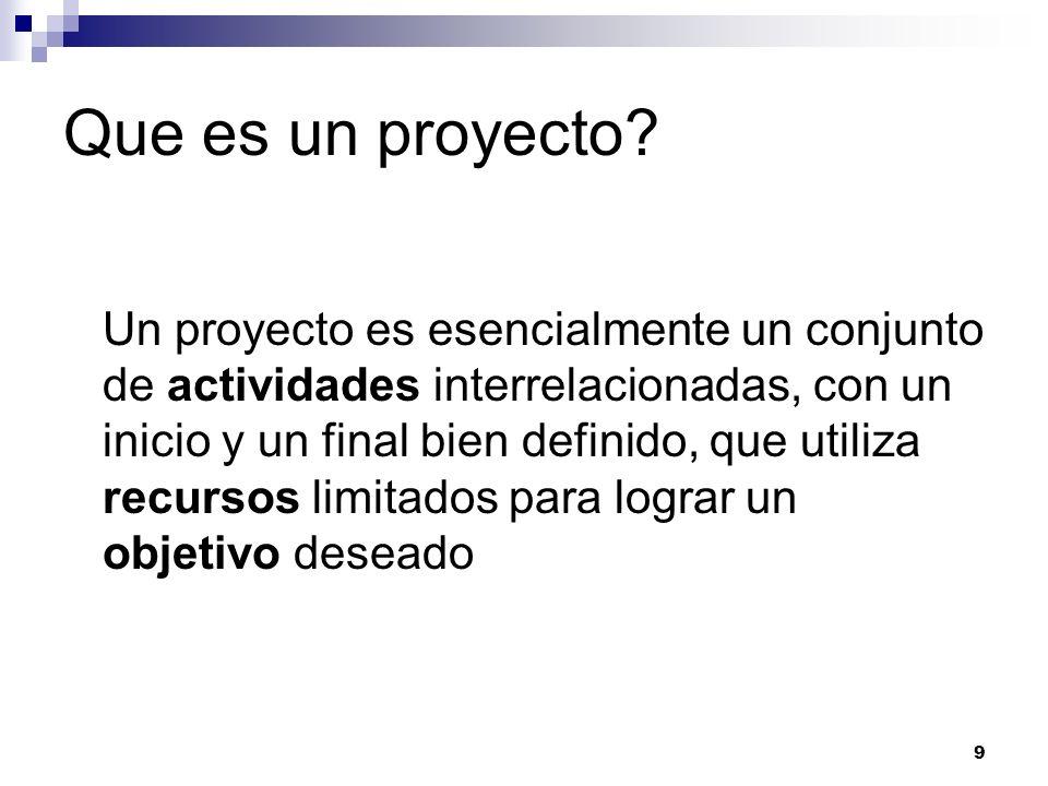 9 Que es un proyecto? Un proyecto es esencialmente un conjunto de actividades interrelacionadas, con un inicio y un final bien definido, que utiliza r