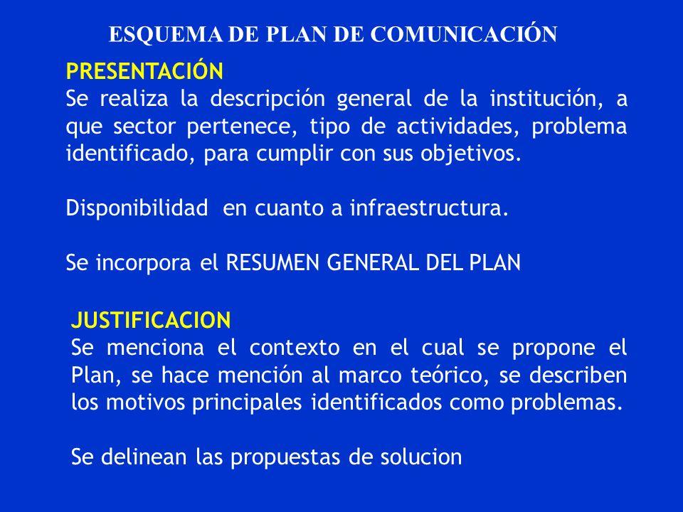 ESQUEMA DE PLAN DE COMUNICACIÓN PRESENTACIÓN Se realiza la descripción general de la institución, a que sector pertenece, tipo de actividades, problem