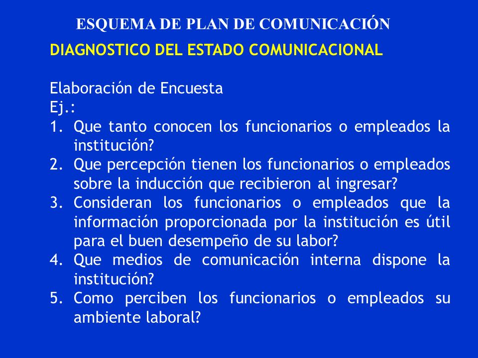 ESQUEMA DE PLAN DE COMUNICACIÓN DIAGNOSTICO DEL ESTADO COMUNICACIONAL Elaboración de Encuesta Ej.: 1.Que tanto conocen los funcionarios o empleados la
