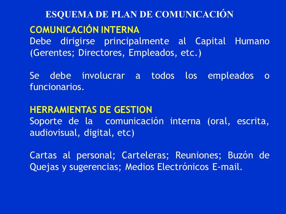 ESQUEMA DE PLAN DE COMUNICACIÓN COMUNICACIÓN INTERNA Debe dirigirse principalmente al Capital Humano (Gerentes; Directores, Empleados, etc.) Se debe i