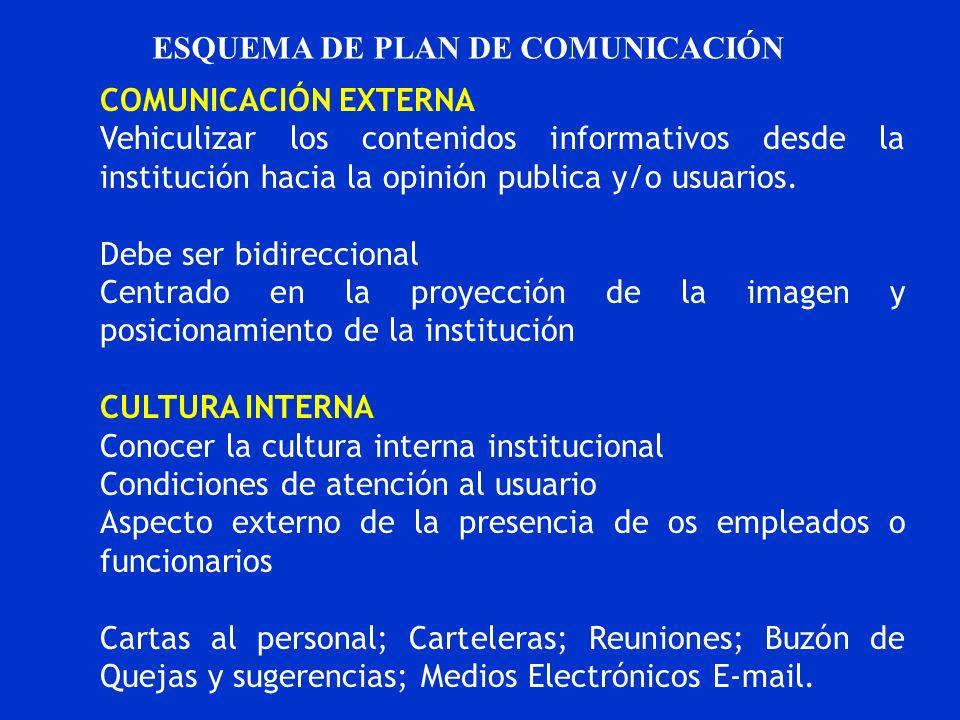 ESQUEMA DE PLAN DE COMUNICACIÓN COMUNICACIÓN EXTERNA Vehiculizar los contenidos informativos desde la institución hacia la opinión publica y/o usuario