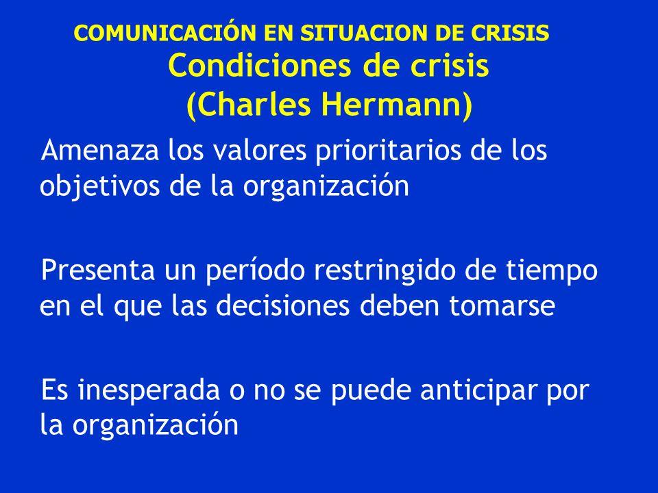 COMUNICACIÓN EN SITUACION DE CRISIS Amenaza los valores prioritarios de los objetivos de la organización Presenta un período restringido de tiempo en