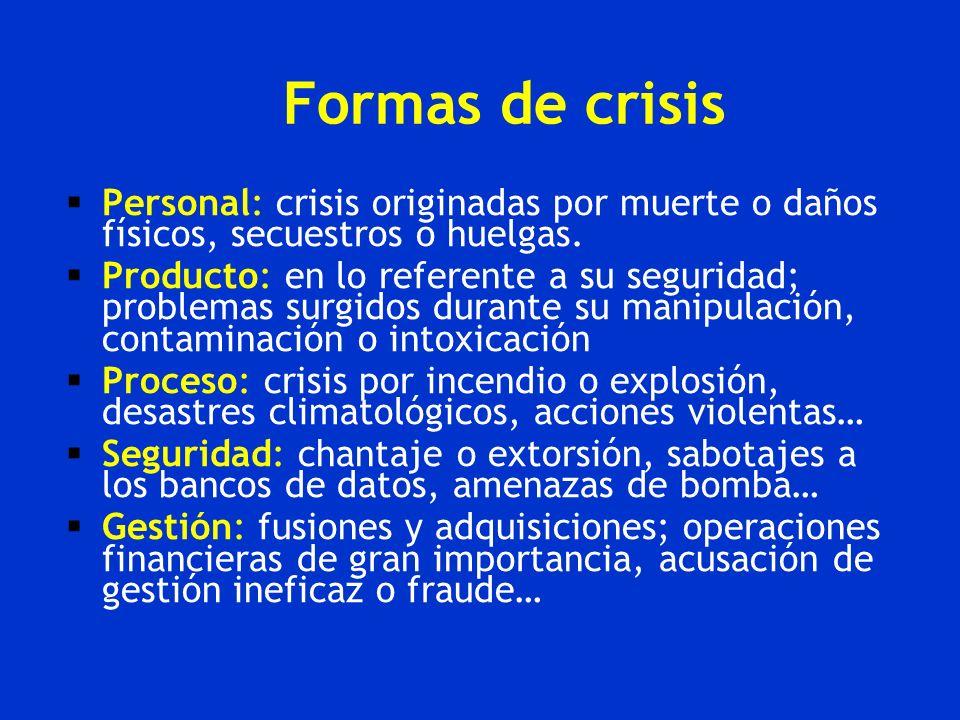 Formas de crisis Personal: crisis originadas por muerte o daños físicos, secuestros o huelgas. Producto: en lo referente a su seguridad; problemas sur