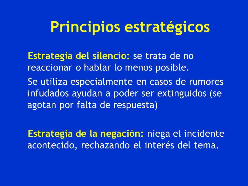 Principios estratégicos Estrategia del silencio: se trata de no reaccionar o hablar lo menos posible. Se utiliza especialmente en casos de rumores inf