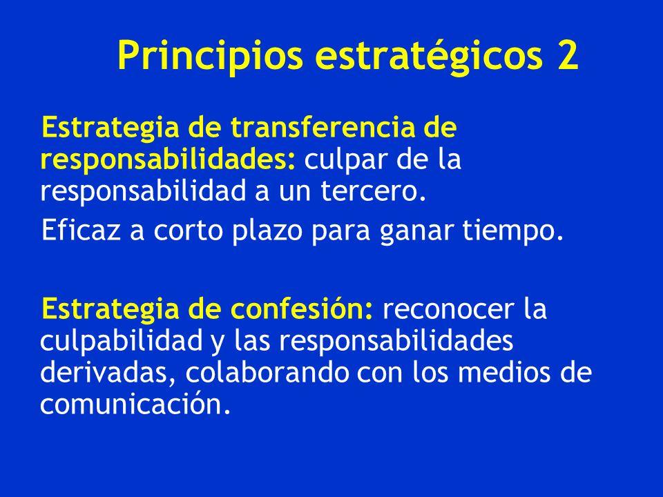 Principios estratégicos 2 Estrategia de transferencia de responsabilidades: culpar de la responsabilidad a un tercero. Eficaz a corto plazo para ganar