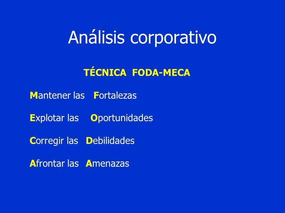 Análisis corporativo ANALISIS INTERNO ANALISIS EXTERNO FORTALEZAS Equipo directivo Estructura Dotación personal DEBILIDADES Presupuestos Formación Política de personal AMENAZAS Recursos Inversiones AFRONTAR AMENAZAS Plan de calidad Plan de marketing CORREGIR DEBILIDADES Competitividad OPORTUNIDADESMANTENER LAS FUERZAS Apoyo equipo directivo Facilitar la comunicación Potenciar desarrollo profesional EXPLOTAR LAS OPORTUNIDADES Aplicar métodos de gestión modernos y desarrollados