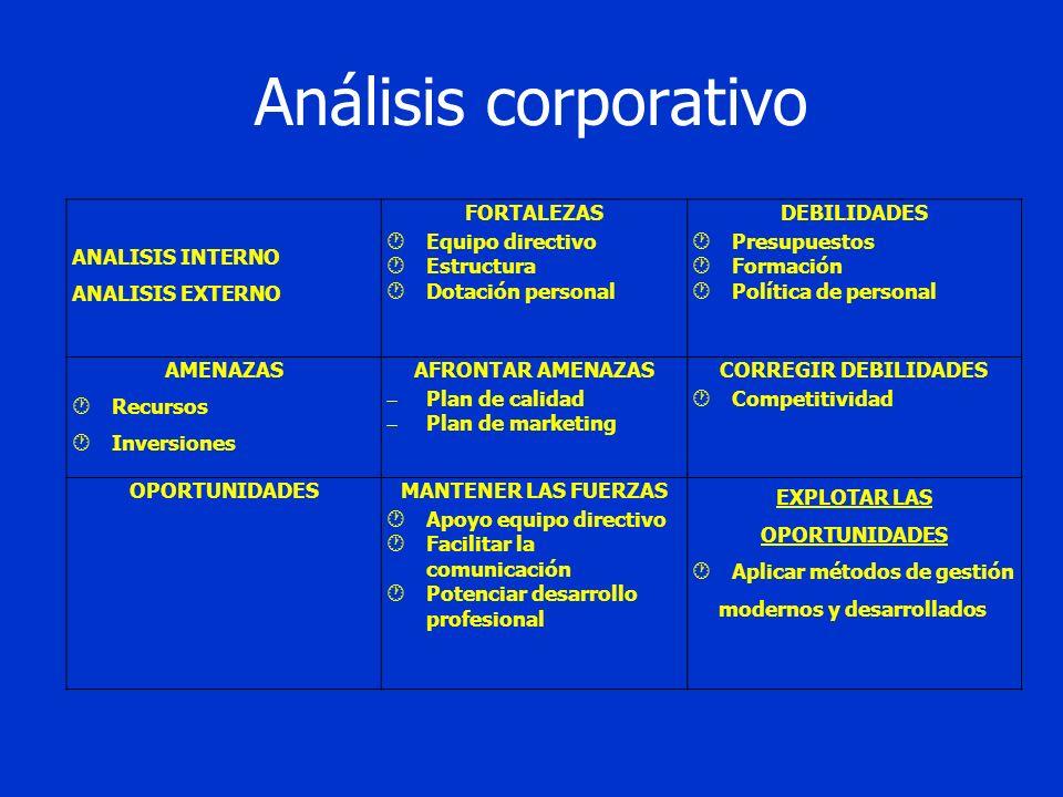 Análisis corporativo ANALISIS INTERNO ANALISIS EXTERNO FORTALEZAS Equipo directivo Estructura Dotación personal DEBILIDADES Presupuestos Formación Pol