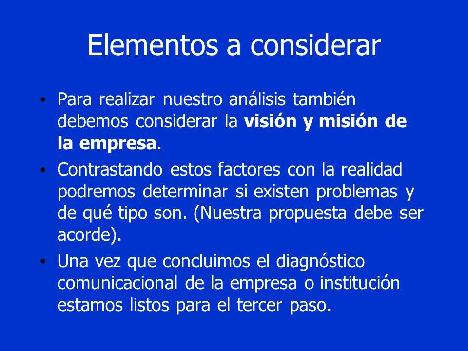 Elementos a considerar Para realizar nuestro análisis también debemos considerar la visión y misión de la empresa. Contrastando estos factores con la