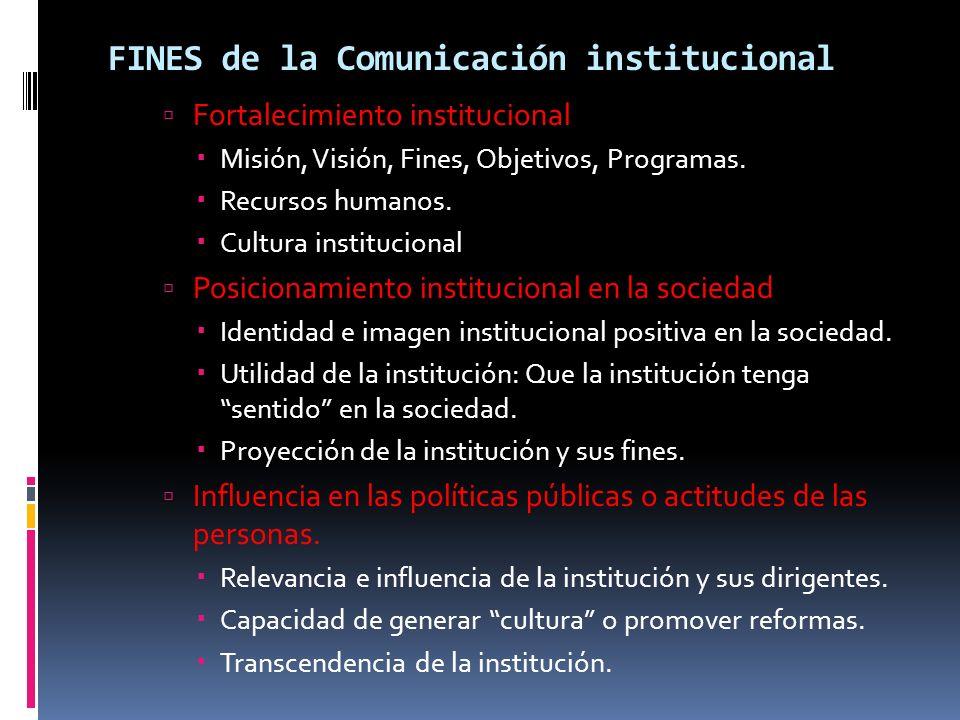 FINES de la Comunicación institucional Fortalecimiento institucional Misión, Visión, Fines, Objetivos, Programas. Recursos humanos. Cultura institucio