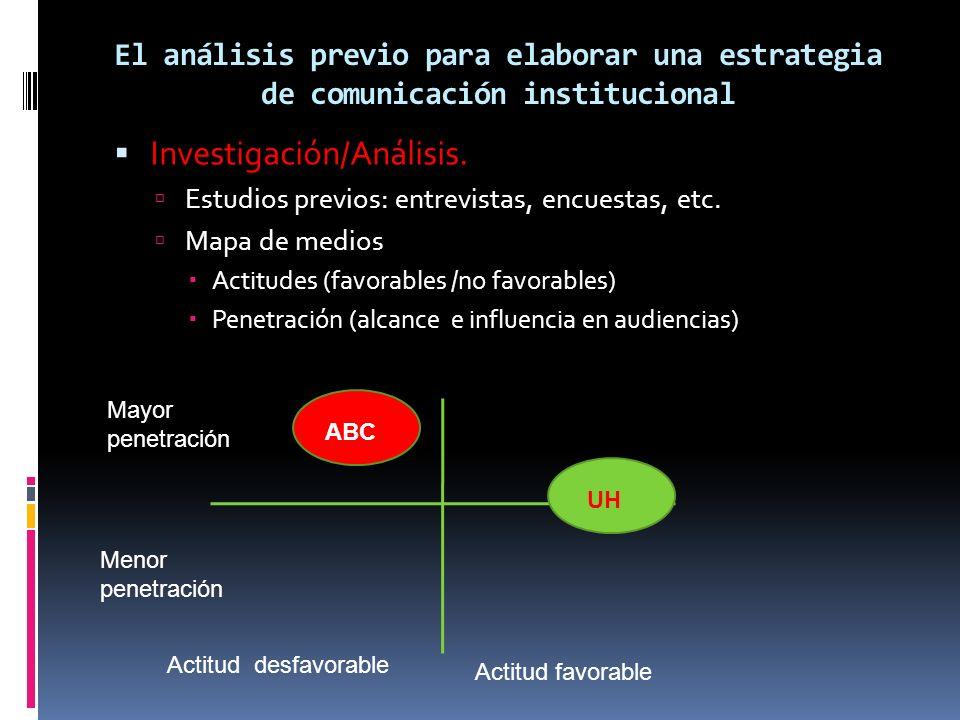 El análisis previo para elaborar una estrategia de comunicación institucional Investigación/Análisis. Estudios previos: entrevistas, encuestas, etc. M