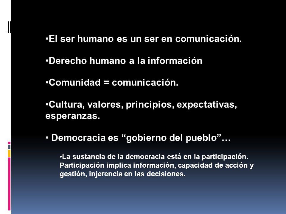 El análisis previo para elaborar una estrategia de comunicación institucional Investigación/Análisis.
