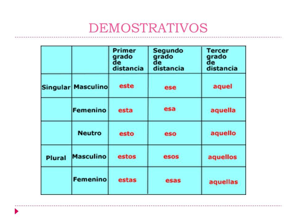 DEMOSTRATIVOS