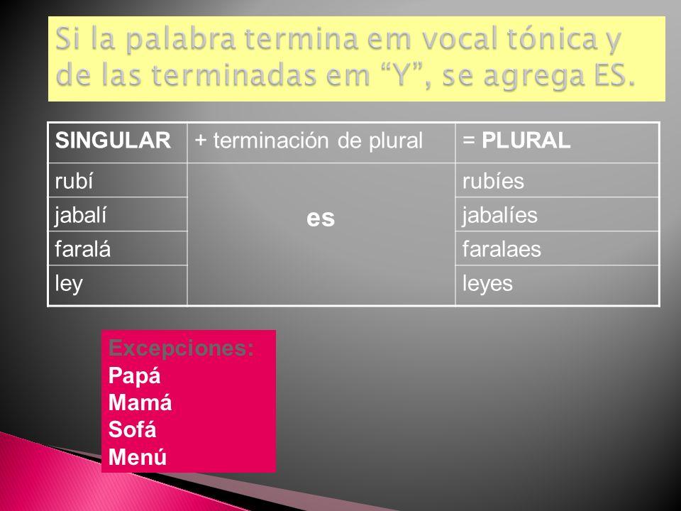 SINGULAR+ terminación de plural= PLURAL rubí es rubíes jabalíjabalíes faraláfaralaes leyleyes Excepciones: Papá Mamá Sofá Menú