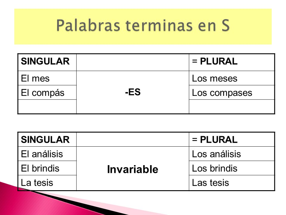 SINGULAR= PLURAL El tórax Invariable Los tórax El ántraxLos ántrax SINGULAR= PLURAL El box -ES Los boxes