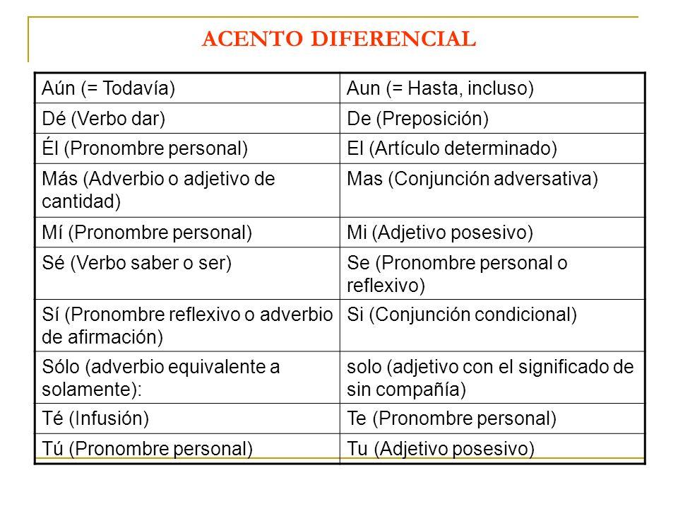 ACENTO DIFERENCIAL Aún (= Todavía)Aun (= Hasta, incluso) Dé (Verbo dar)De (Preposición) Él (Pronombre personal)El (Artículo determinado) Más (Adverbio
