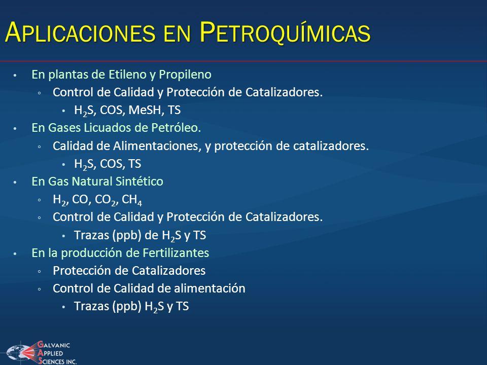 A PLICACIONES EN P ETROQUÍMICAS En plantas de Etileno y Propileno Control de Calidad y Protección de Catalizadores. H 2 S, COS, MeSH, TS En Gases Licu