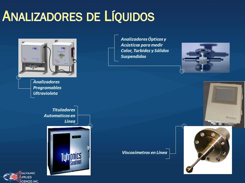 S ERVICIOS Gas de Arrastre El gas de arrastre debe ser Helio Ultra Puro, y se debe suministrar utilizando un regulador a 80 psig.