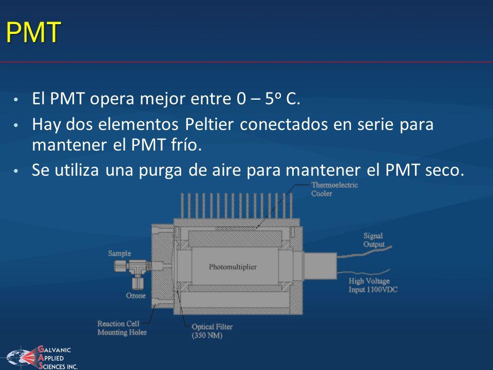 PMT El PMT opera mejor entre 0 – 5 o C. Hay dos elementos Peltier conectados en serie para mantener el PMT frío. Se utiliza una purga de aire para man