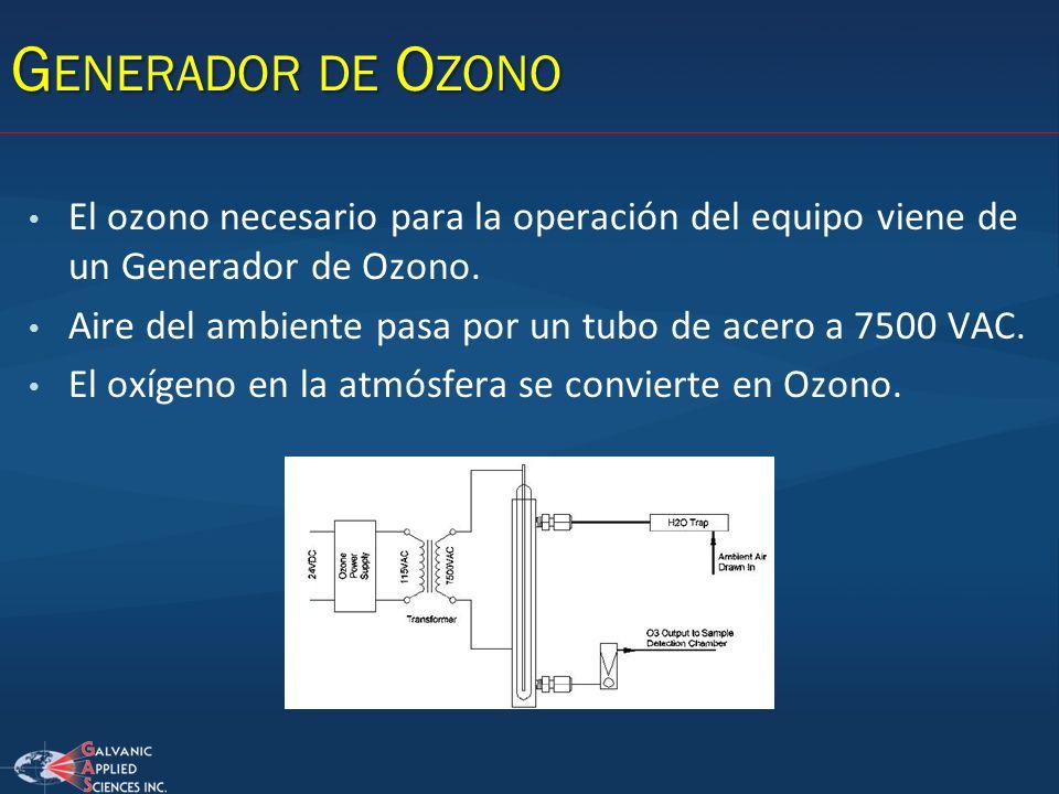 G ENERADOR DE O ZONO El ozono necesario para la operación del equipo viene de un Generador de Ozono. Aire del ambiente pasa por un tubo de acero a 750