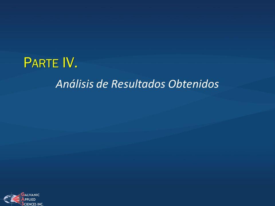 P ARTE IV. Análisis de Resultados Obtenidos